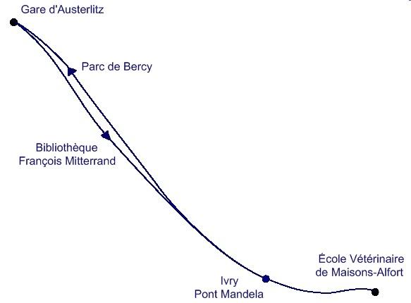 plan de la ligne Voguéo